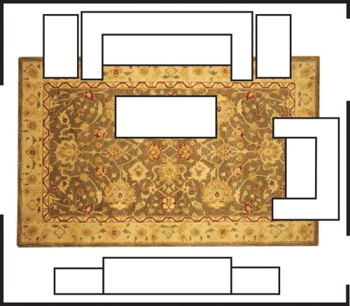 Sizing it up how to choose the right size rug the floorview